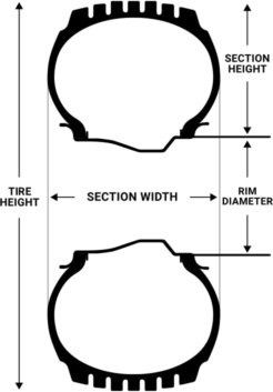 Weight Estimator Diagram